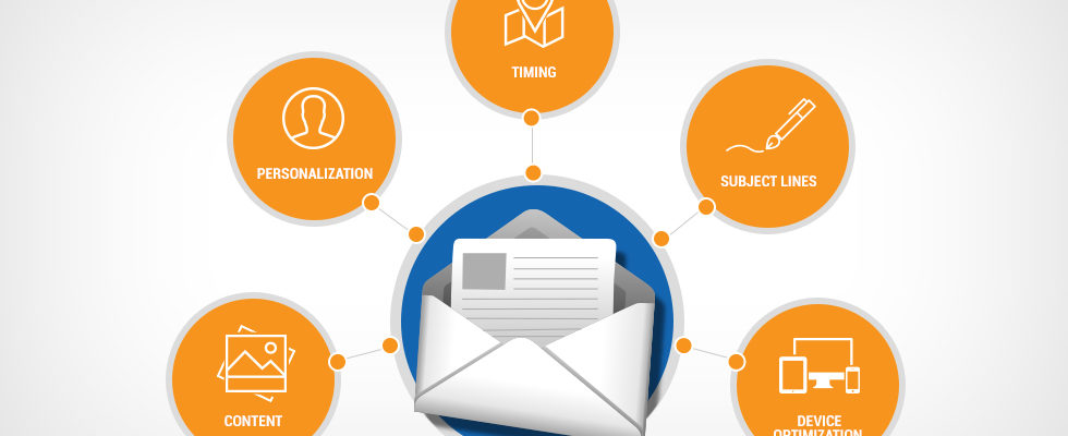 Psychology Tips for Your Next Email Marketing Strategy